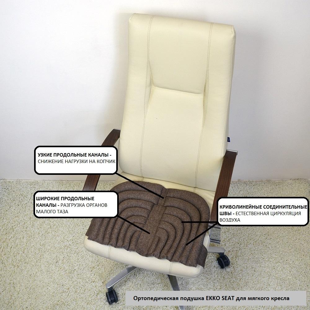 офисные кресла