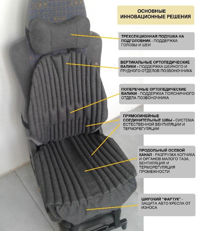 ортопедическая накидка на автокресло дальнобойщика