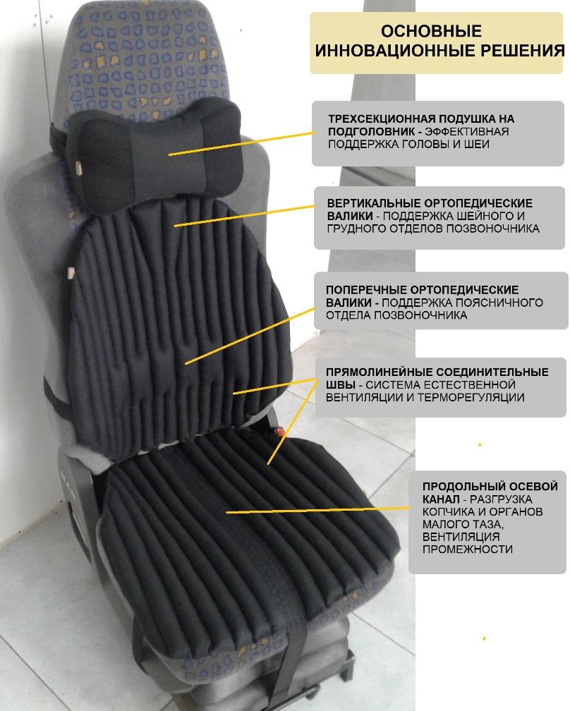 ортоподушки на сидение автомобиля