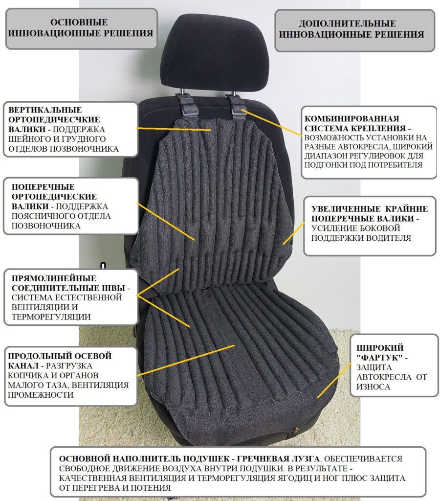 Оздоровительно-профилактический эффект спинок ортопедических подушек EKKO SEAT обеспечивается запатентированными инновационными решениями