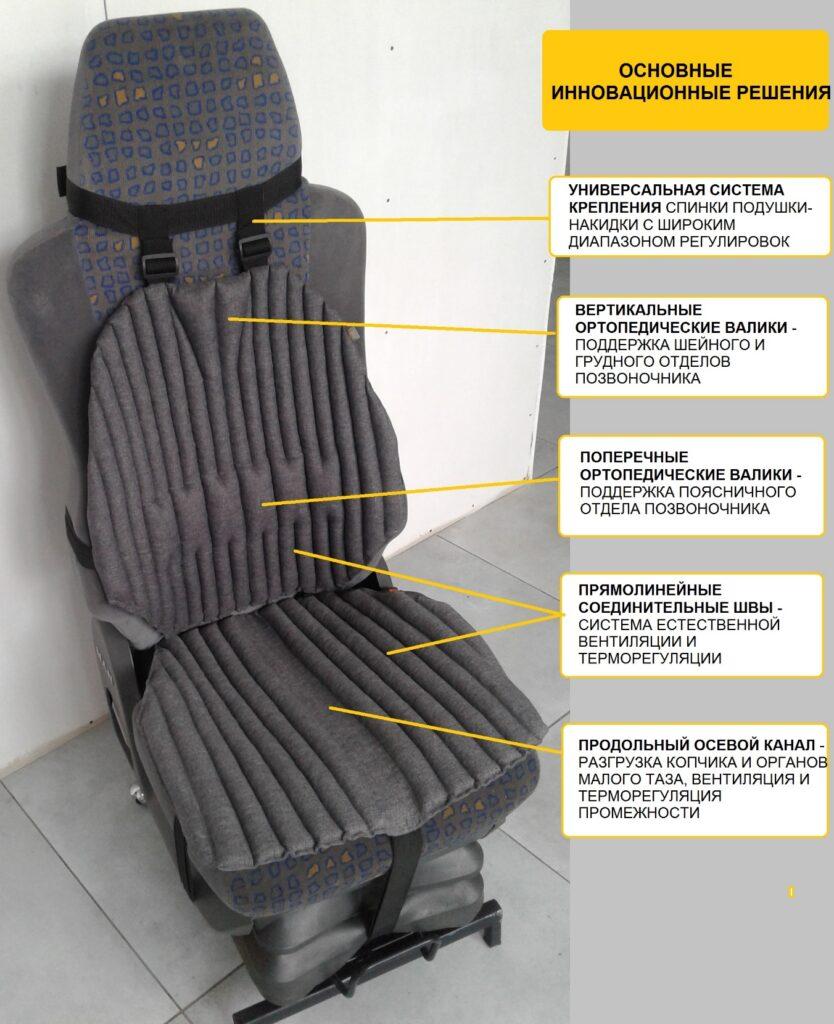 Оздоровительно-профилактический эффект сидений ортопедических подушек EKKO SEAT