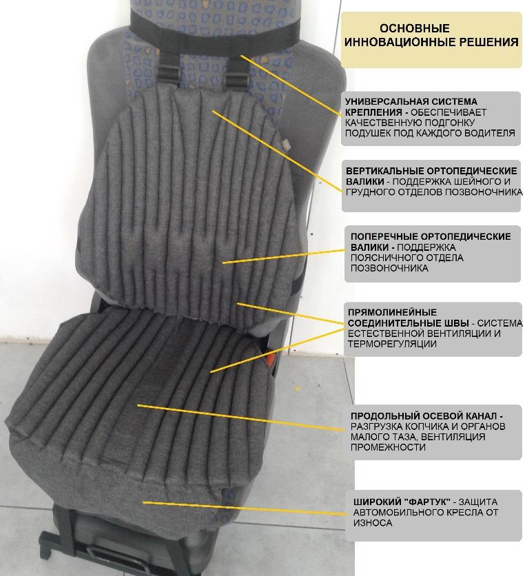 ортопедические подушки на сидение дальнобойщика